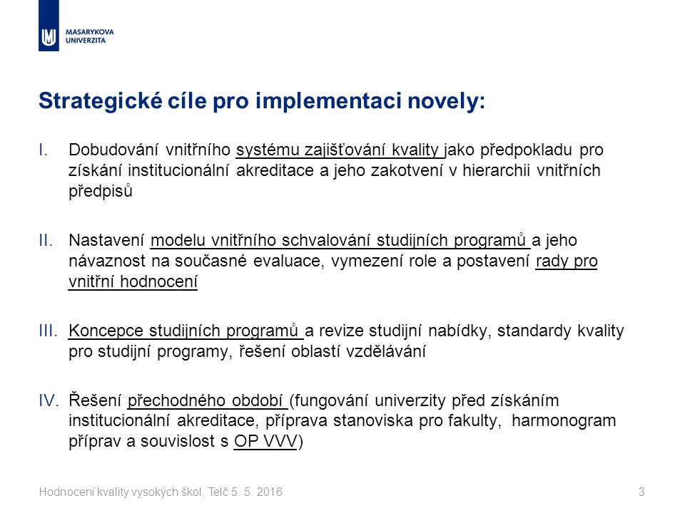 Strategické cíle pro implementaci novely: I.Dobudování vnitřního systému zajišťování kvality jako předpokladu pro získání institucionální akreditace a jeho zakotvení v hierarchii vnitřních předpisů II.Nastavení modelu vnitřního schvalování studijních programů a jeho návaznost na současné evaluace, vymezení role a postavení rady pro vnitřní hodnocení III.Koncepce studijních programů a revize studijní nabídky, standardy kvality pro studijní programy, řešení oblastí vzdělávání IV.Řešení přechodného období (fungování univerzity před získáním institucionální akreditace, příprava stanoviska pro fakulty, harmonogram příprav a souvislost s OP VVV) 3Hodnocení kvality vysokých škol, Telč 5.