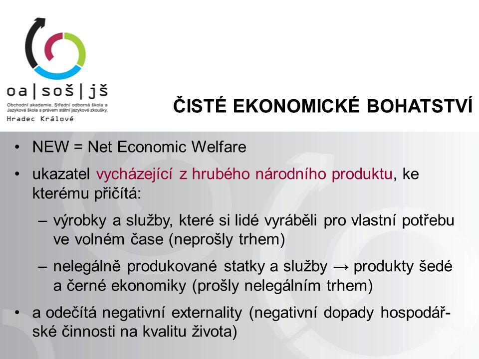 ČISTÉ EKONOMICKÉ BOHATSTVÍ NEW = Net Economic Welfare ukazatel vycházející z hrubého národního produktu, ke kterému přičítá: –výrobky a služby, které