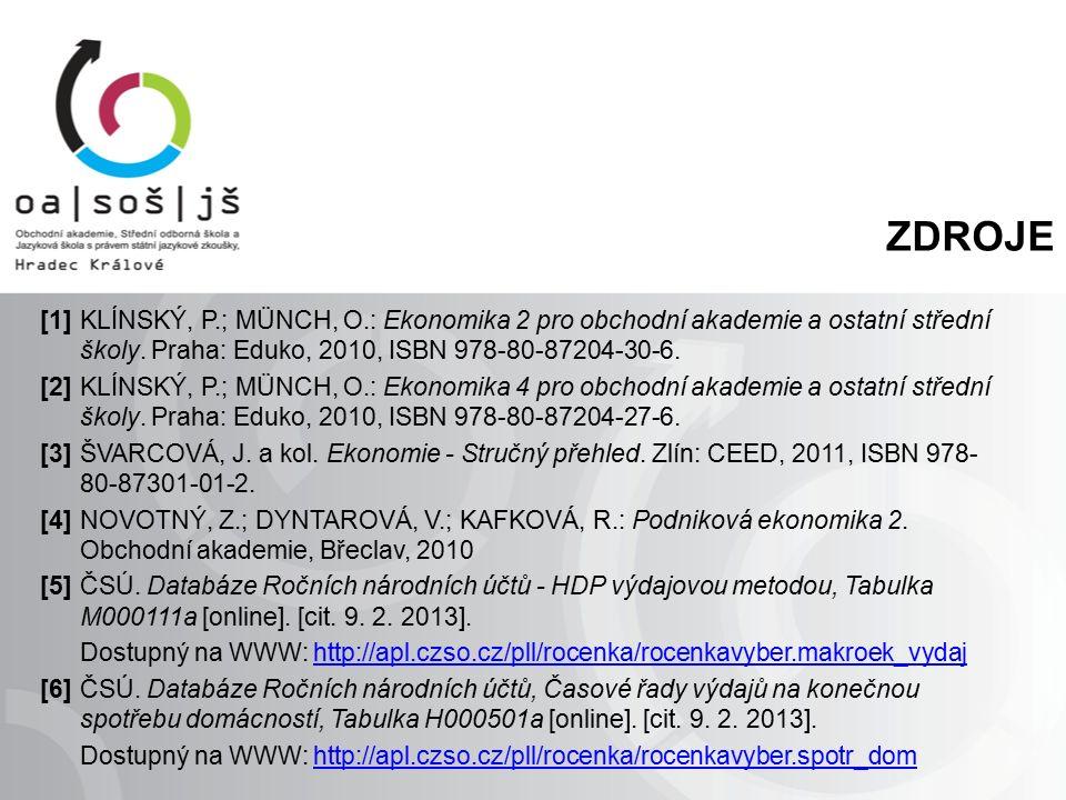 ZDROJE [1] KLÍNSKÝ, P.; MÜNCH, O.: Ekonomika 2 pro obchodní akademie a ostatní střední školy. Praha: Eduko, 2010, ISBN 978-80-87204-30-6. [2] KLÍNSKÝ,