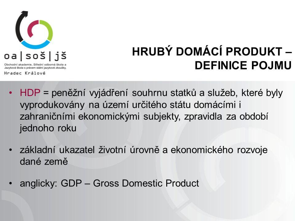 HRUBÝ DOMÁCÍ PRODUKT – VÝPOČET HDP v ČR sleduje a počítá Český statistický úřad HDP sledujeme: –v absolutní výši = celková peněžní částka –poměrově = HDP přepočítáme na 1 obyvatele (lepší mezinárodní srovnatelnost) pro výpočet se používají dvě základní metody: –důchodová metoda –výdajová metoda
