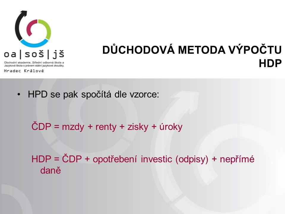 DŮCHODOVÁ METODA VÝPOČTU HDP HPD se pak spočítá dle vzorce: ČDP = mzdy + renty + zisky + úroky HDP = ČDP + opotřebení investic (odpisy) + nepřímé daně