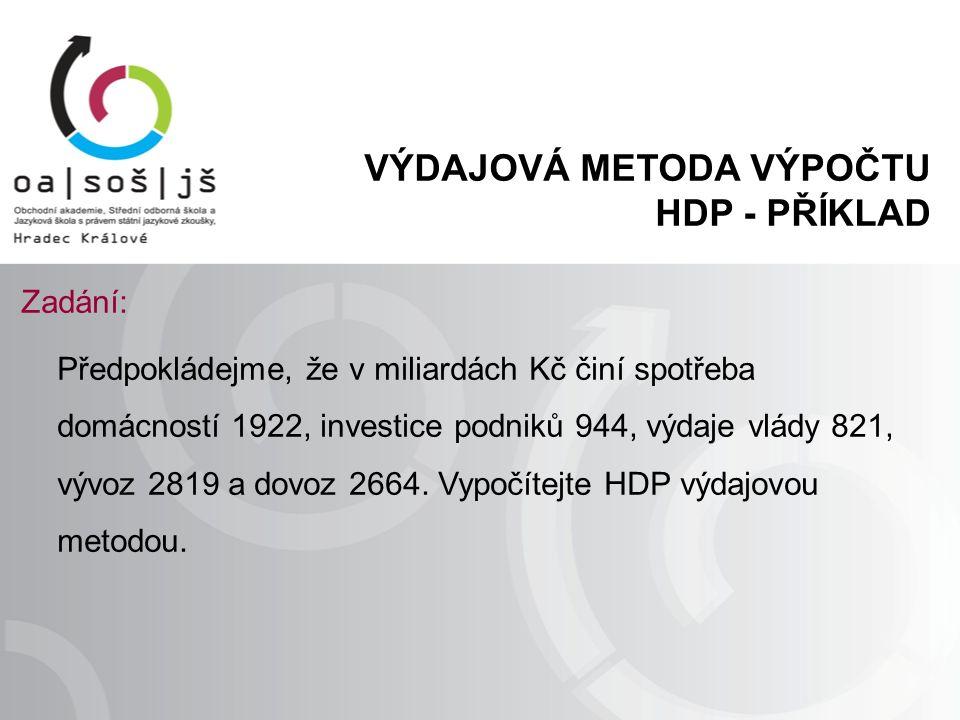 VÝDAJOVÁ METODA VÝPOČTU HDP - PŘÍKLAD Řešení: C =1922I =944G = 821 X = 2819M = 2664 → dosadíme do vzorce: HDP = C + I + G + (X – M) → dostaneme: HDP = 1922 + 944 + 821 + (2819 – 2664) → výsledek = 3842 miliard Kč