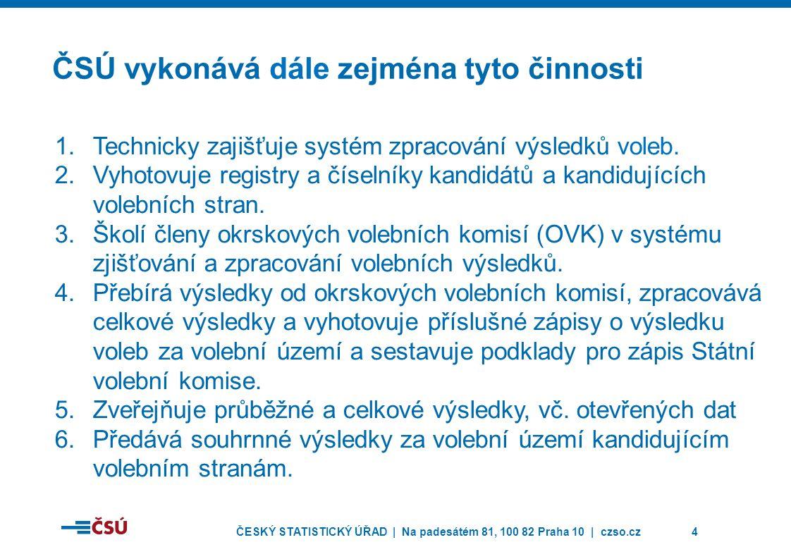 ČESKÝ STATISTICKÝ ÚŘAD | Na padesátém 81, 100 82 Praha 10 | czso.cz4 ČSÚ vykonává dále zejména tyto činnosti 1.Technicky zajišťuje systém zpracování výsledků voleb.