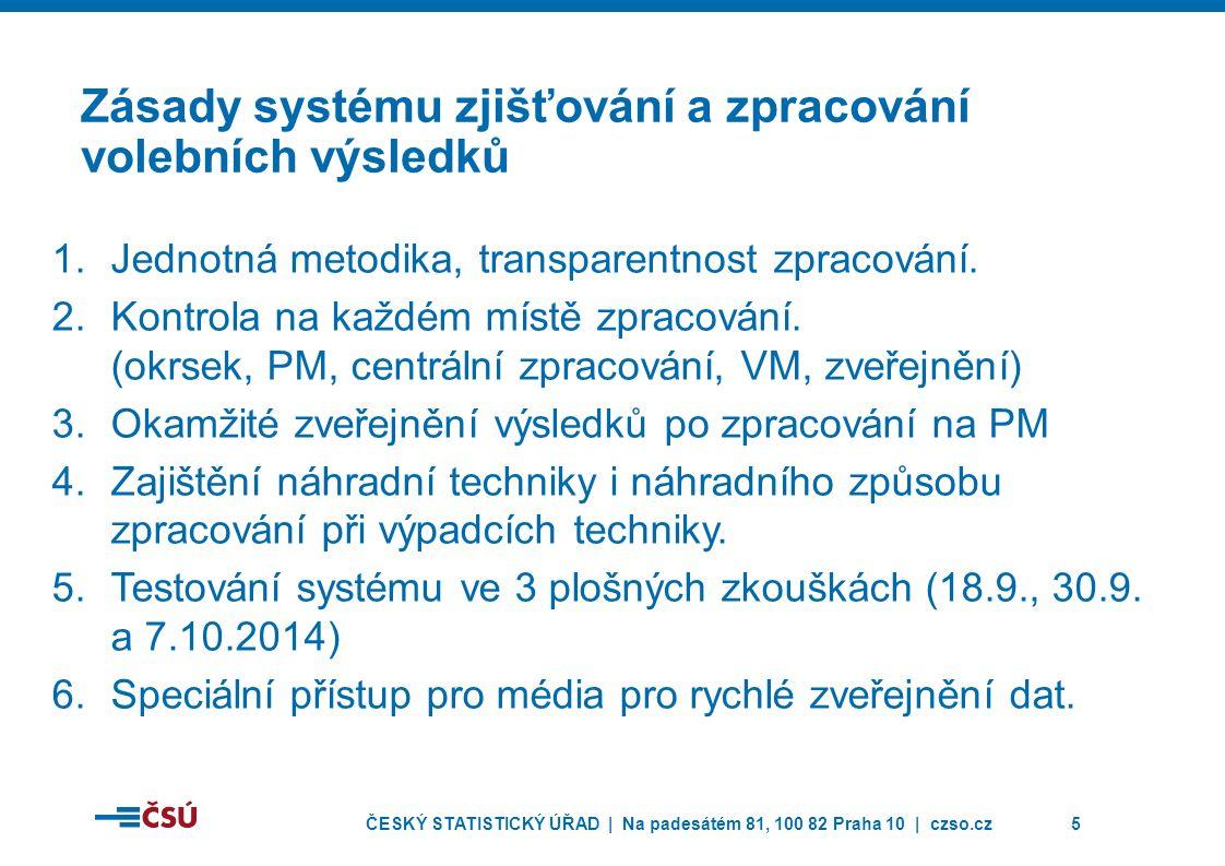 ČESKÝ STATISTICKÝ ÚŘAD | Na padesátém 81, 100 82 Praha 10 | czso.cz5 Zásady systému zjišťování a zpracování volebních výsledků 1.Jednotná metodika, transparentnost zpracování.