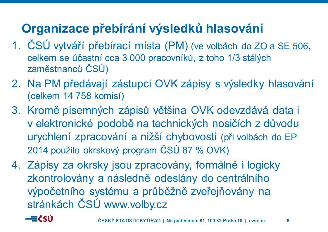 ČESKÝ STATISTICKÝ ÚŘAD | Na padesátém 81, 100 82 Praha 10 | czso.cz6 Organizace přebírání výsledků hlasování 1.ČSÚ vytváří přebírací místa (PM) (ve volbách do ZO a SE 506, celkem se účastní cca 3 000 pracovníků, z toho 1/3 stálých zaměstnanců ČSÚ) 2.Na PM předávají zástupci OVK zápisy s výsledky hlasování (celkem 14 758 komisí) 3.Kromě písemných zápisů většina OVK odevzdává data i v elektronické podobě na technických nosičích z důvodu urychlení zpracování a nižší chybovosti (při volbách do EP 2014 použilo okrskový program ČSÚ 87 % OVK) 4.Zápisy za okrsky jsou zpracovány, formálně i logicky zkontrolovány a následně odeslány do centrálního výpočetního systému a průběžně zveřejňovány na stránkách ČSÚ www.volby.cz
