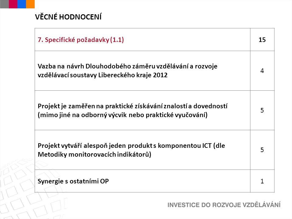 VĚCNÉ HODNOCENÍ 7. Specifické požadavky (1.1)15 Vazba na návrh Dlouhodobého záměru vzdělávání a rozvoje vzdělávací soustavy Libereckého kraje 2012 4 P
