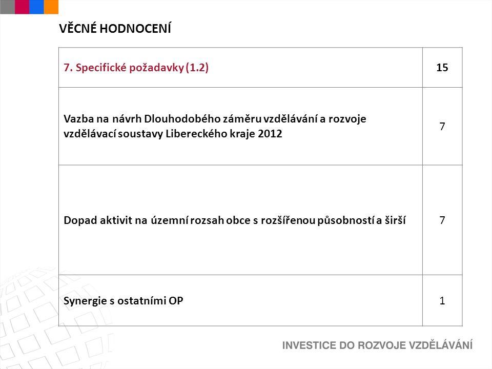 VĚCNÉ HODNOCENÍ 7. Specifické požadavky (1.2)15 Vazba na návrh Dlouhodobého záměru vzdělávání a rozvoje vzdělávací soustavy Libereckého kraje 2012 7 D