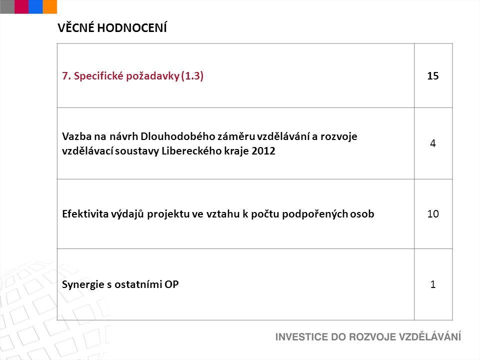 VĚCNÉ HODNOCENÍ 7. Specifické požadavky (1.3)15 Vazba na návrh Dlouhodobého záměru vzdělávání a rozvoje vzdělávací soustavy Libereckého kraje 2012 4 E