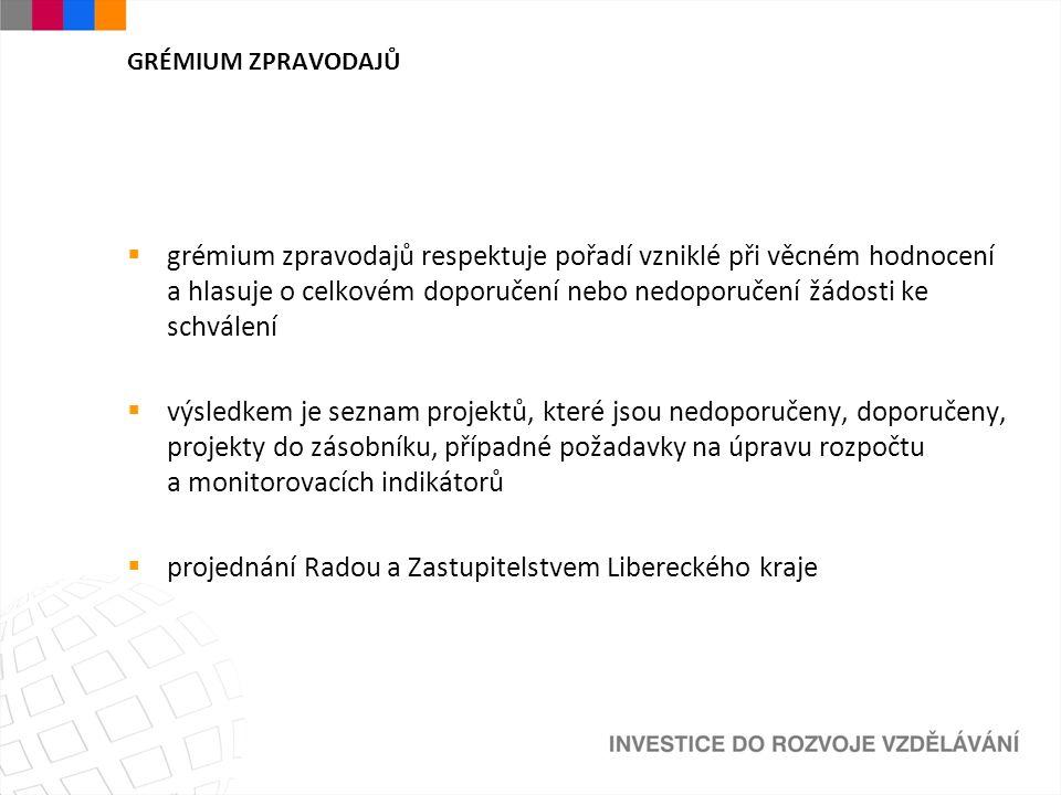 GRÉMIUM ZPRAVODAJŮ  grémium zpravodajů respektuje pořadí vzniklé při věcném hodnocení a hlasuje o celkovém doporučení nebo nedoporučení žádosti ke schválení  výsledkem je seznam projektů, které jsou nedoporučeny, doporučeny, projekty do zásobníku, případné požadavky na úpravu rozpočtu a monitorovacích indikátorů  projednání Radou a Zastupitelstvem Libereckého kraje