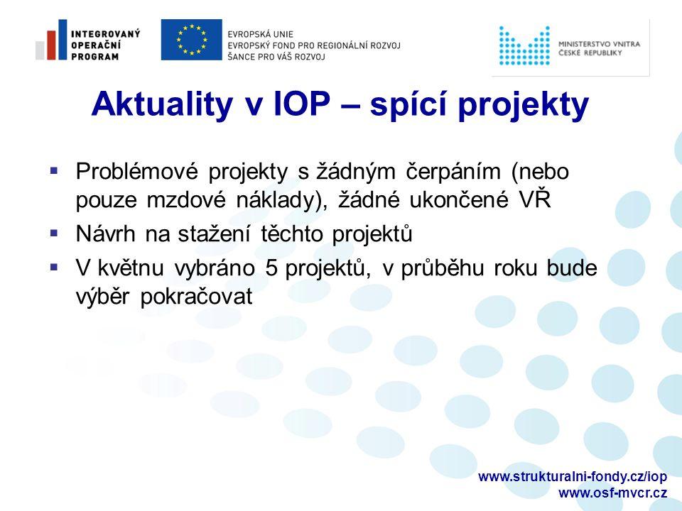 www.strukturalni-fondy.cz/iop www.osf-mvcr.cz Aktuality v IOP – spící projekty  Problémové projekty s žádným čerpáním (nebo pouze mzdové náklady), žádné ukončené VŘ  Návrh na stažení těchto projektů  V květnu vybráno 5 projektů, v průběhu roku bude výběr pokračovat