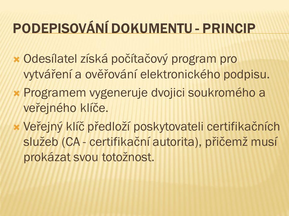 PODEPISOVÁNÍ DOKUMENTU - PRINCIP  Odesílatel získá počítačový program pro vytváření a ověřování elektronického podpisu.  Programem vygeneruje dvojic