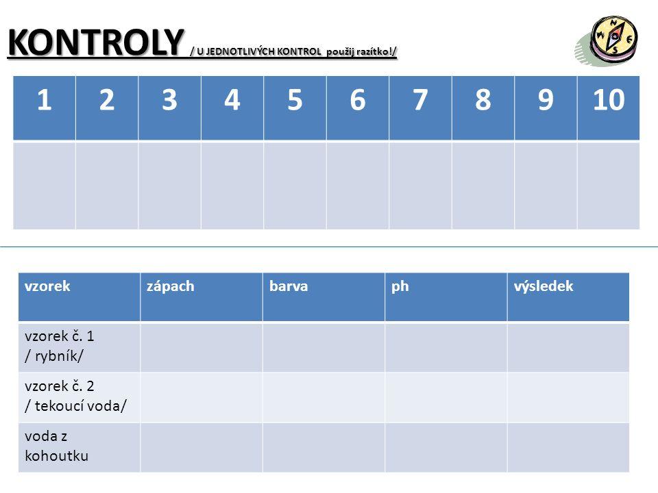 KONTROLY / U JEDNOTLIVÝCH KONTROL použij razítko!/ 12345678910 vzorekzápachbarvaphvýsledek vzorek č. 1 / rybník/ vzorek č. 2 / tekoucí voda/ voda z ko