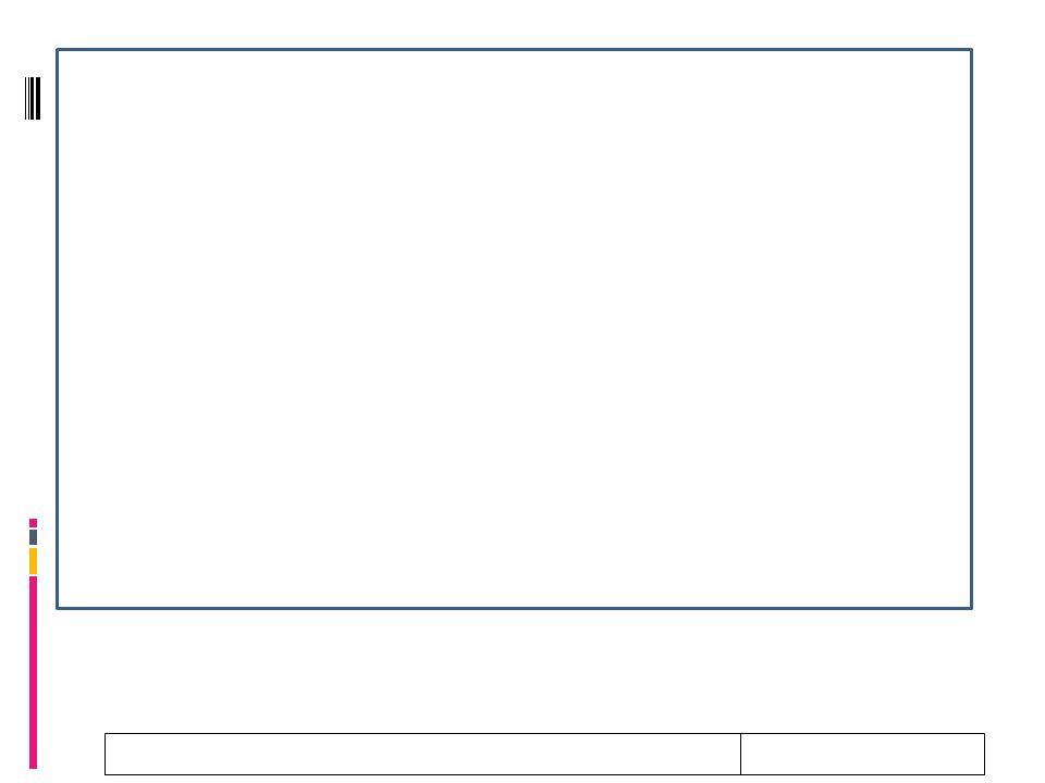 28.9.2016 Azimut bodu v terénu Buzolu nasměrujeme k měřenému bodu průzorem.