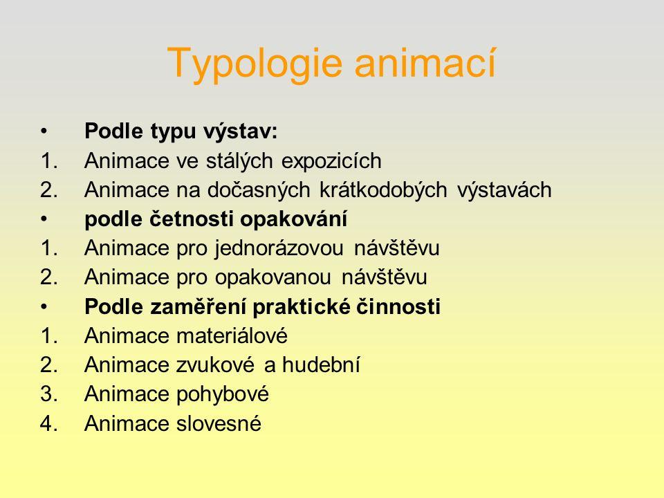 Typologie animací Podle typu výstav: 1.Animace ve stálých expozicích 2.Animace na dočasných krátkodobých výstavách podle četnosti opakování 1.Animace pro jednorázovou návštěvu 2.Animace pro opakovanou návštěvu Podle zaměření praktické činnosti 1.Animace materiálové 2.Animace zvukové a hudební 3.Animace pohybové 4.Animace slovesné