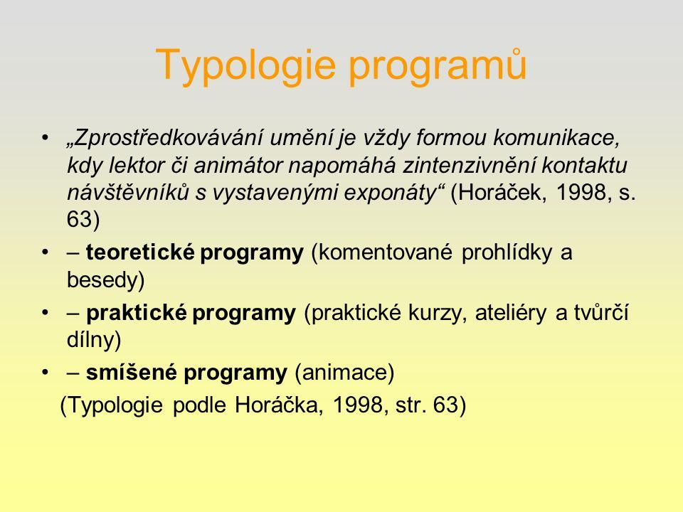 """Typologie programů """"Zprostředkovávání umění je vždy formou komunikace, kdy lektor či animátor napomáhá zintenzivnění kontaktu návštěvníků s vystavenými exponáty (Horáček, 1998, s."""