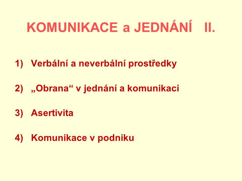 KOMUNIKACE a JEDNÁNÍ II.