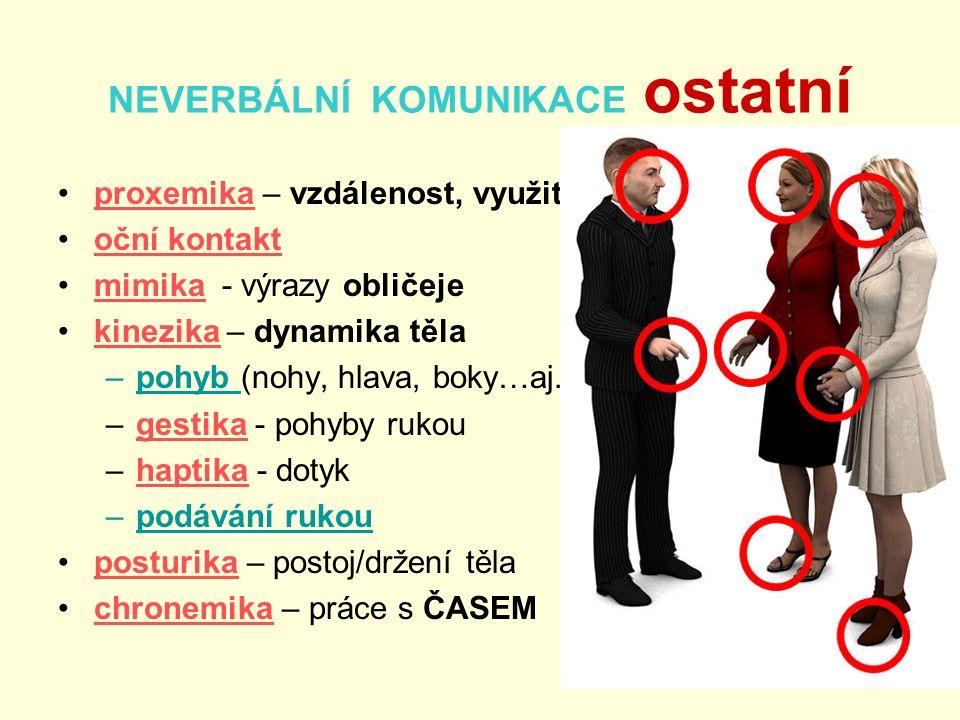 NEVERBÁLNÍ KOMUNIKACE ostatní proxemika – vzdálenost, využití prostoruproxemika oční kontakt mimika - výrazy obličejemimika kinezika – dynamika tělakinezika –pohyb (nohy, hlava, boky…aj.) –gestika - pohyby rukougestika –haptika - dotykhaptika –podávání rukou posturika – postoj/držení tělaposturika chronemika – práce s ČASEMchronemika