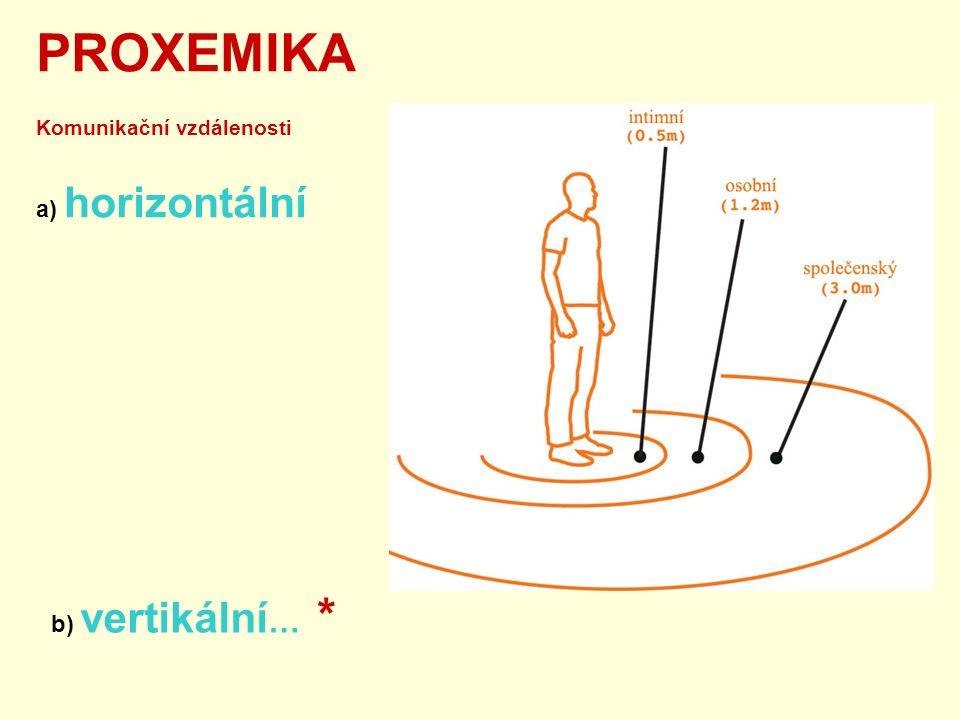 PROXEMIKA Komunikační vzdálenosti a) horizontální b) vertikální … *