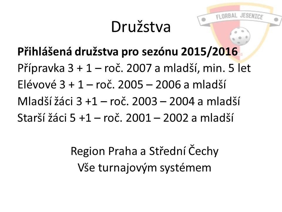 Družstva Přihlášená družstva pro sezónu 2015/2016 Přípravka 3 + 1 – roč. 2007 a mladší, min. 5 let Elévové 3 + 1 – roč. 2005 – 2006 a mladší Mladší žá