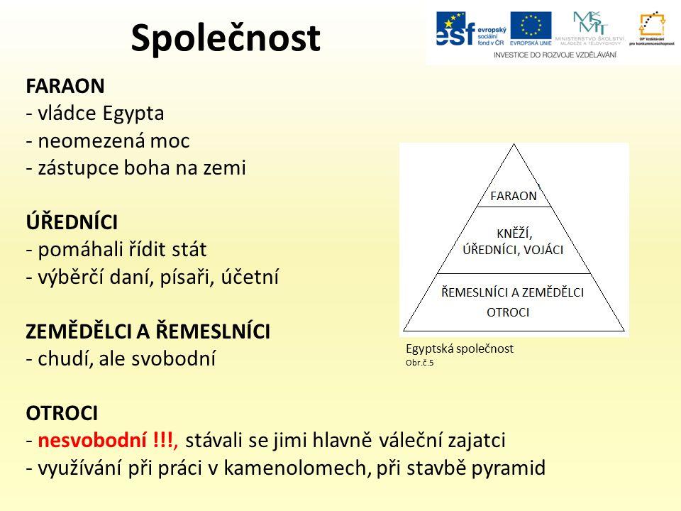 Společnost FARAON - vládce Egypta - neomezená moc - zástupce boha na zemi ÚŘEDNÍCI - pomáhali řídit stát - výběrčí daní, písaři, účetní ZEMĚDĚLCI A ŘEMESLNÍCI - chudí, ale svobodní OTROCI - nesvobodní !!!, stávali se jimi hlavně váleční zajatci - využívání při práci v kamenolomech, při stavbě pyramid Egyptská společnost Obr.č.5