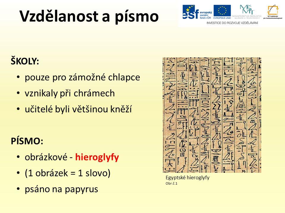 Vzdělanost a písmo ŠKOLY: pouze pro zámožné chlapce vznikaly při chrámech učitelé byli většinou kněží PÍSMO: obrázkové - hieroglyfy (1 obrázek = 1 slovo) psáno na papyrus Egyptské hieroglyfy Obr.č.1