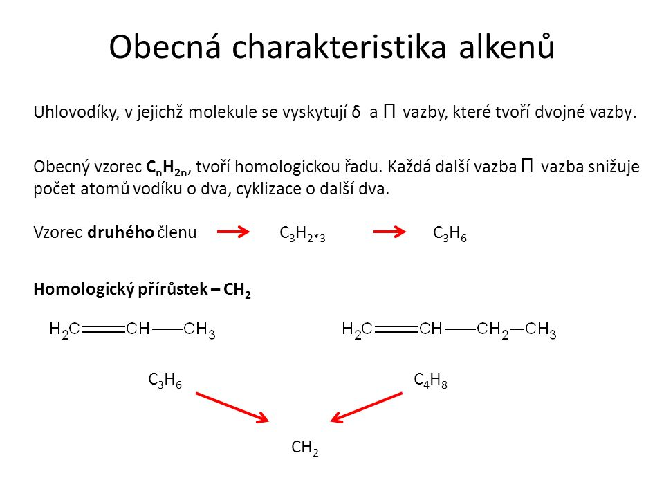 Obecná charakteristika alkenů Uhlovodíky, v jejichž molekule se vyskytují δ a Π vazby, které tvoří dvojné vazby. Obecný vzorec C n H 2n, tvoří homolog