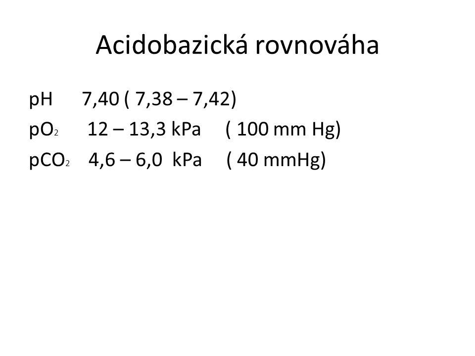 Acidobazická rovnováha pH 7,40 ( 7,38 – 7,42) pO 2 12 – 13,3 kPa ( 100 mm Hg) pCO 2 4,6 – 6,0 kPa ( 40 mmHg)