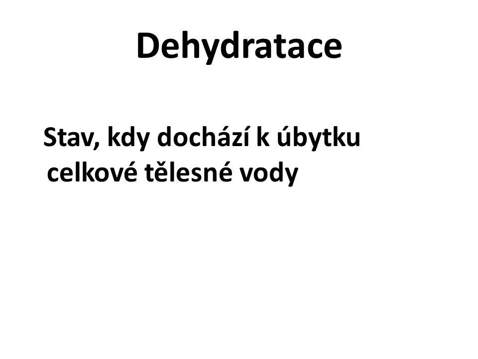 Dehydratace Stav, kdy dochází k úbytku celkové tělesné vody