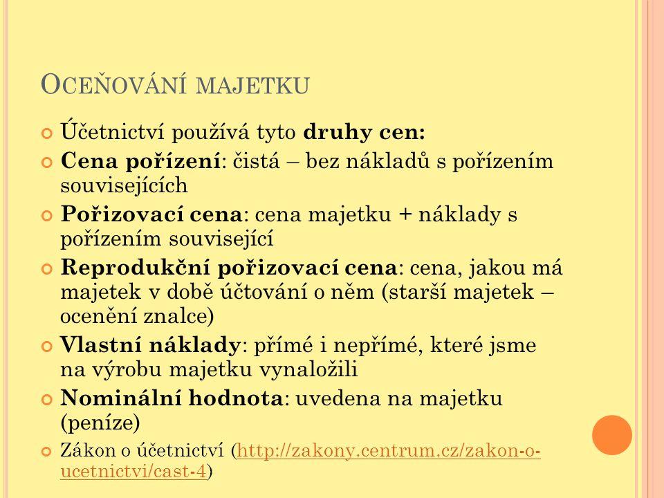 Z DROJE Http://business.center.cz/business/pravo/zakony/dprij/.