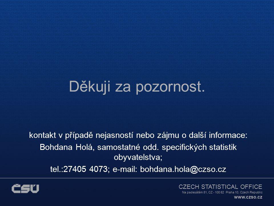 CZECH STATISTICAL OFFICE Na padesátém 81, CZ - 100 82 Praha 10, Czech Republic www.czso.cz Děkuji za pozornost.