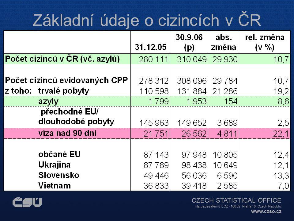 CZECH STATISTICAL OFFICE Na padesátém 81, CZ - 100 82 Praha 10, Czech Republic www.czso.cz Základní údaje o cizincích v ČR