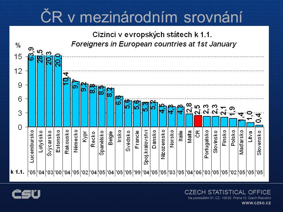 CZECH STATISTICAL OFFICE Na padesátém 81, CZ - 100 82 Praha 10, Czech Republic www.czso.cz ČR v mezinárodním srovnání