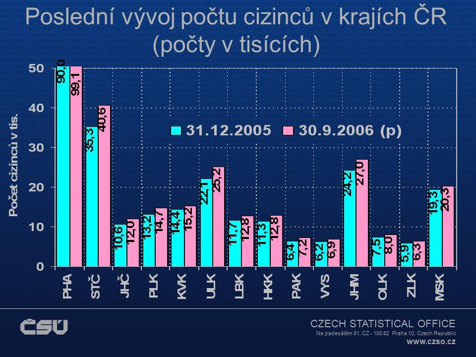 CZECH STATISTICAL OFFICE Na padesátém 81, CZ - 100 82 Praha 10, Czech Republic www.czso.cz Poslední vývoj počtu cizinců v krajích ČR (počty v tisících)