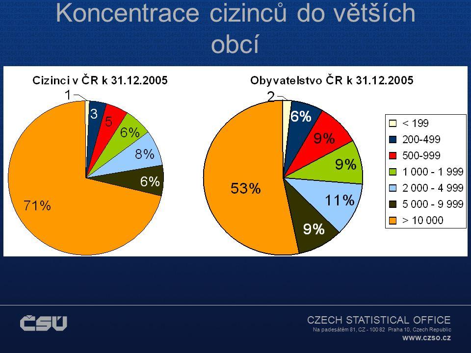 CZECH STATISTICAL OFFICE Na padesátém 81, CZ - 100 82 Praha 10, Czech Republic www.czso.cz Koncentrace cizinců do větších obcí