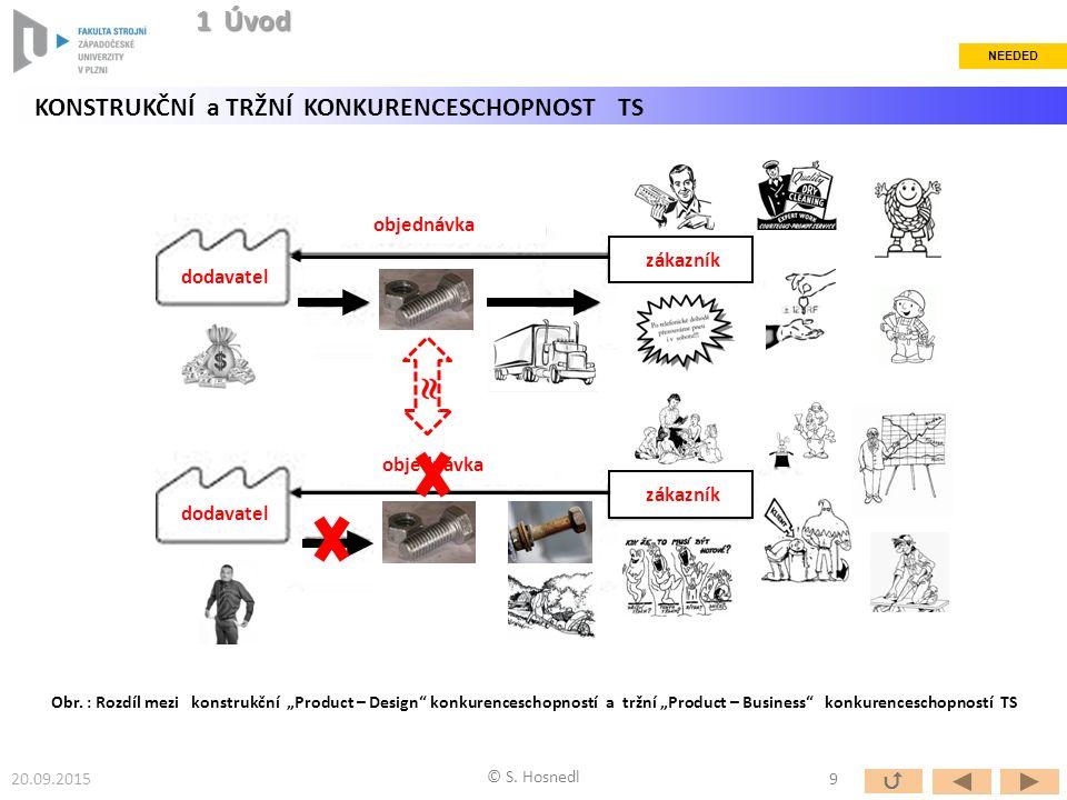 """© S. Hosnedl KONSTRUKČNÍ a TRŽNÍ KONKURENCESCHOPNOST TS 9  zákazník objednávka dodavatel  Obr. : Rozdíl mezi konstrukční """"Product – Design"""" konkuren"""