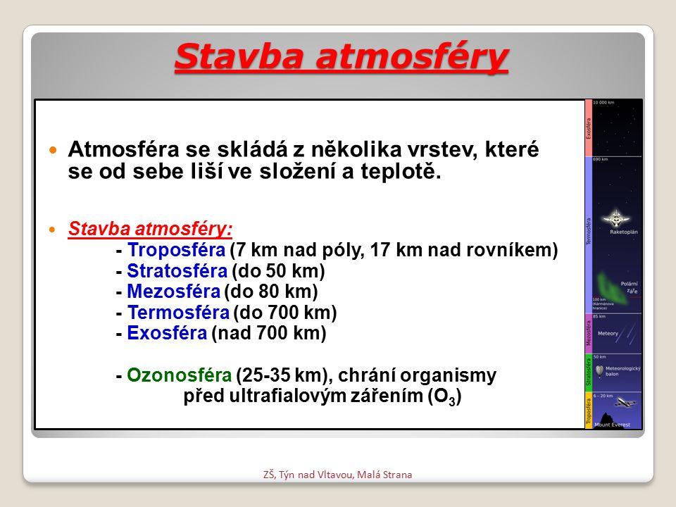 Stavba atmosféry Atmosféra se skládá z několika vrstev, které se od sebe liší ve složení a teplotě. Stavba atmosféry: - Troposféra (7 km nad póly, 17