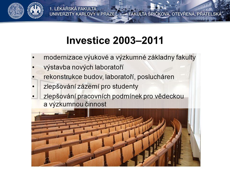 Investice 2003–2011 modernizace výukové a výzkumné základny fakulty výstavba nových laboratoří rekonstrukce budov, laboratoří, poslucháren zlepšování zázemí pro studenty zlepšování pracovních podmínek pro vědeckou a výzkumnou činnost