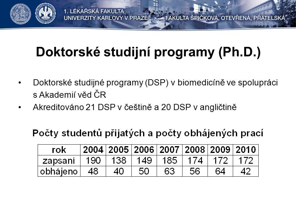 Doktorské studijní programy (Ph.D.) Doktorské studijné programy (DSP) v biomedicíně ve spolupráci s Akademií věd ČR Akreditováno 21 DSP v češtině a 20 DSP v angličtině