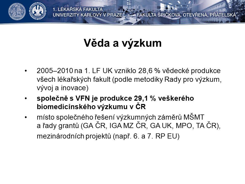 Věda a výzkum 2005–2010 na 1.