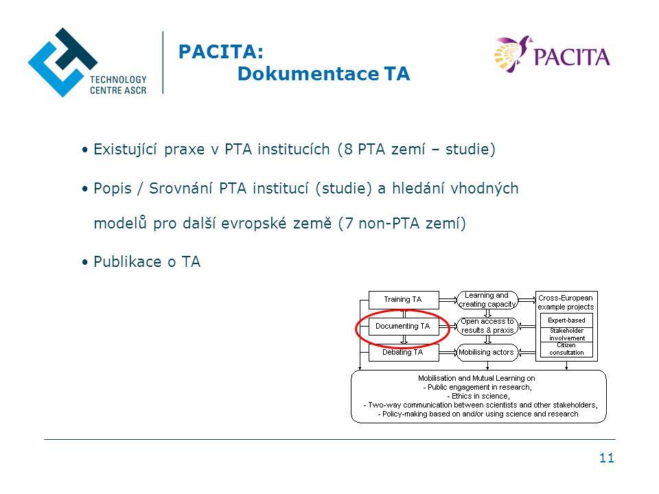 11 PACITA: Dokumentace TA Existující praxe v PTA institucích (8 PTA zemí – studie) Popis / Srovnání PTA institucí (studie) a hledání vhodných modelů pro další evropské země (7 non-PTA zemí) Publikace o TA