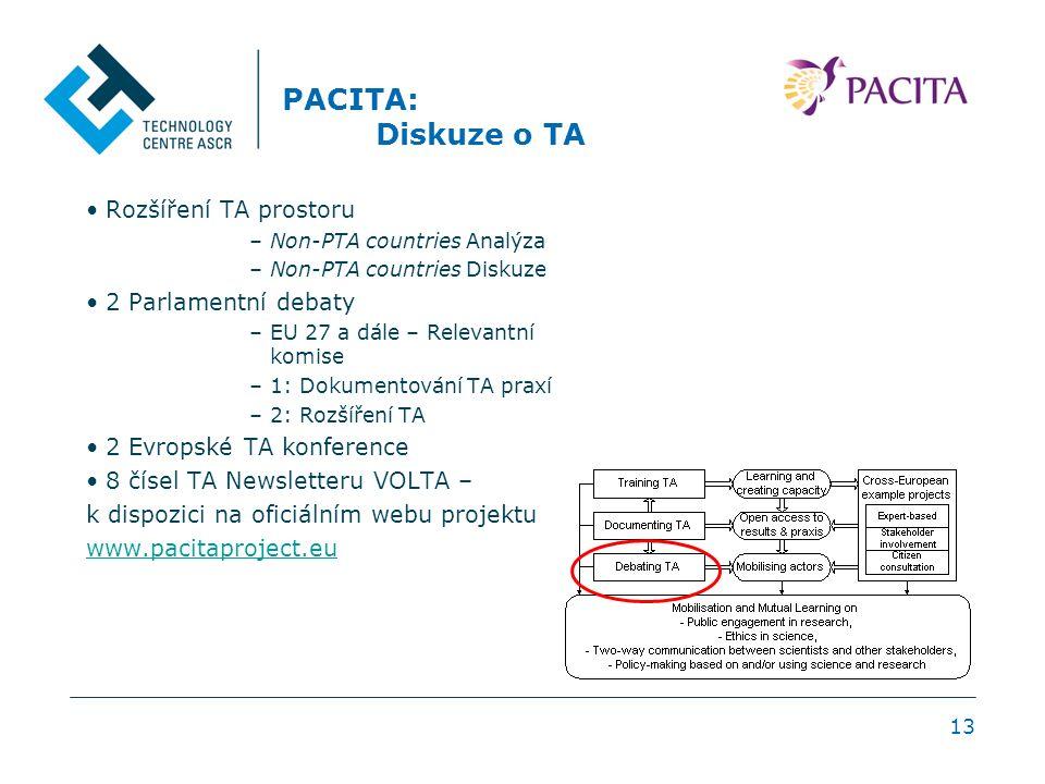13 PACITA: Diskuze o TA Rozšíření TA prostoru –Non-PTA countries Analýza –Non-PTA countries Diskuze 2 Parlamentní debaty –EU 27 a dále – Relevantní komise –1: Dokumentování TA praxí –2: Rozšíření TA 2 Evropské TA konference 8 čísel TA Newsletteru VOLTA – k dispozici na oficiálním webu projektu www.pacitaproject.eu