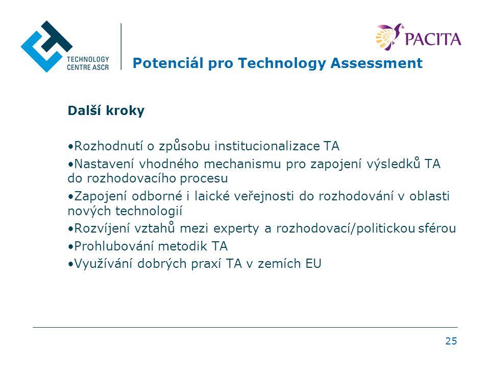 Potenciál pro Technology Assessment Další kroky Rozhodnutí o způsobu institucionalizace TA Nastavení vhodného mechanismu pro zapojení výsledků TA do rozhodovacího procesu Zapojení odborné i laické veřejnosti do rozhodování v oblasti nových technologií Rozvíjení vztahů mezi experty a rozhodovací/politickou sférou Prohlubování metodik TA Využívání dobrých praxí TA v zemích EU 25