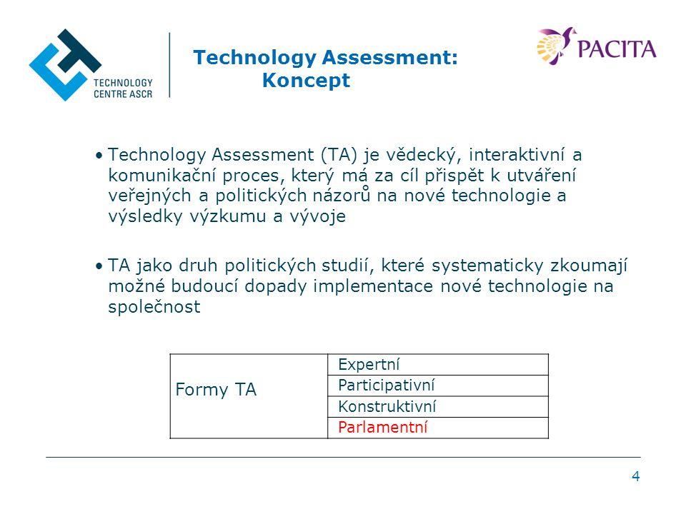 4 Technology Assessment: Koncept Technology Assessment (TA) je vědecký, interaktivní a komunikační proces, který má za cíl přispět k utváření veřejných a politických názorů na nové technologie a výsledky výzkumu a vývoje TA jako druh politických studií, které systematicky zkoumají možné budoucí dopady implementace nové technologie na společnost Formy TA Expertní Participativní Konstruktivní Parlamentní