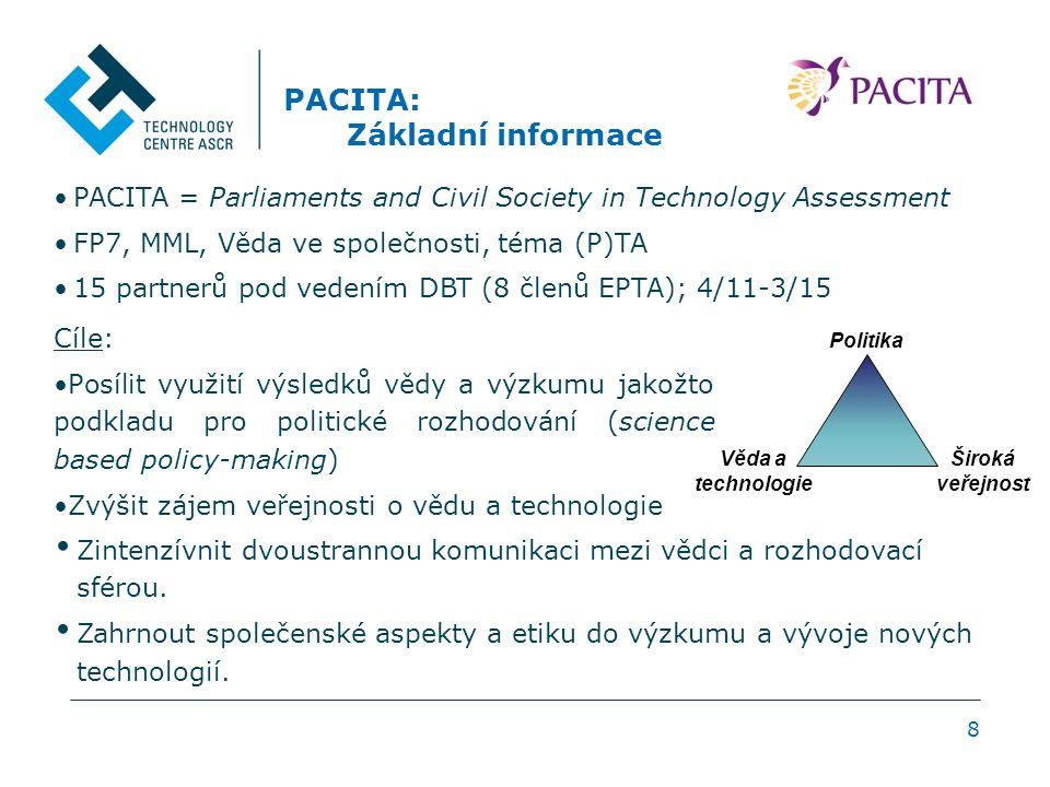 8 PACITA: Základní informace Cíle: Posílit využití výsledků vědy a výzkumu jakožto podkladu pro politické rozhodování (science based policy-making) Zvýšit zájem veřejnosti o vědu a technologie PACITA = Parliaments and Civil Society in Technology Assessment FP7, MML, Věda ve společnosti, téma (P)TA 15 partnerů pod vedením DBT (8 členů EPTA); 4/11-3/15 Politika Věda a technologie Široká veřejnost Zintenzívnit dvoustrannou komunikaci mezi vědci a rozhodovací sférou.