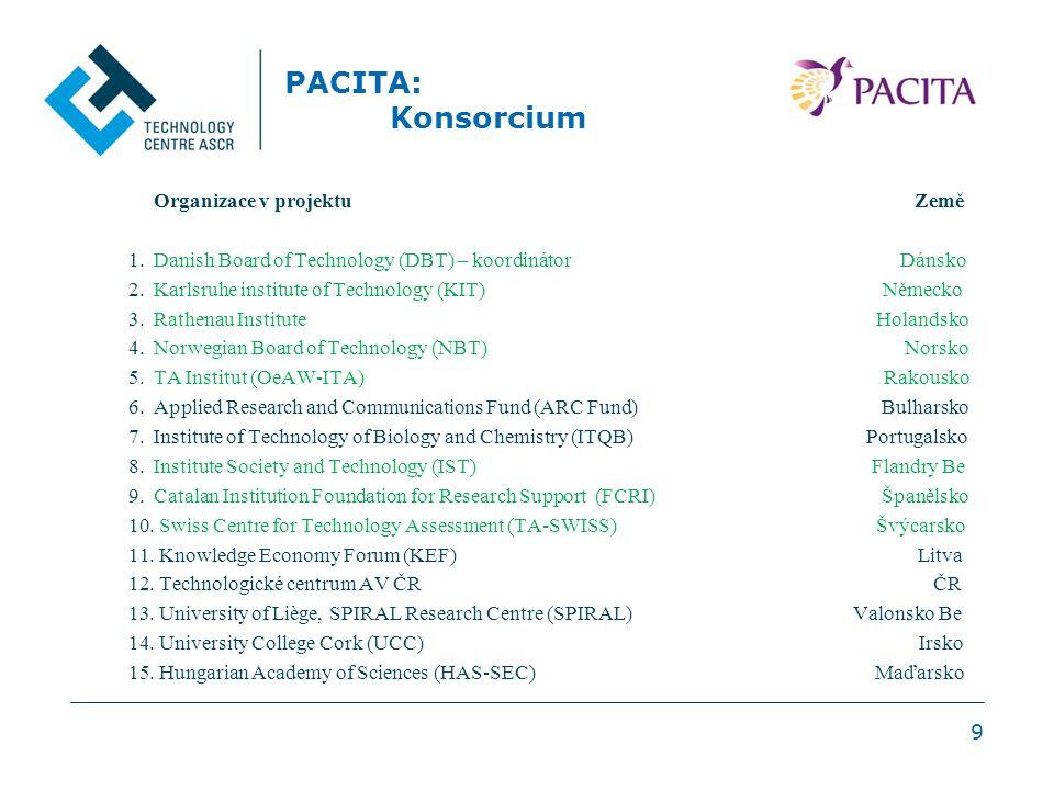 9 PACITA: Konsorcium Organizace v projektu Země 1.