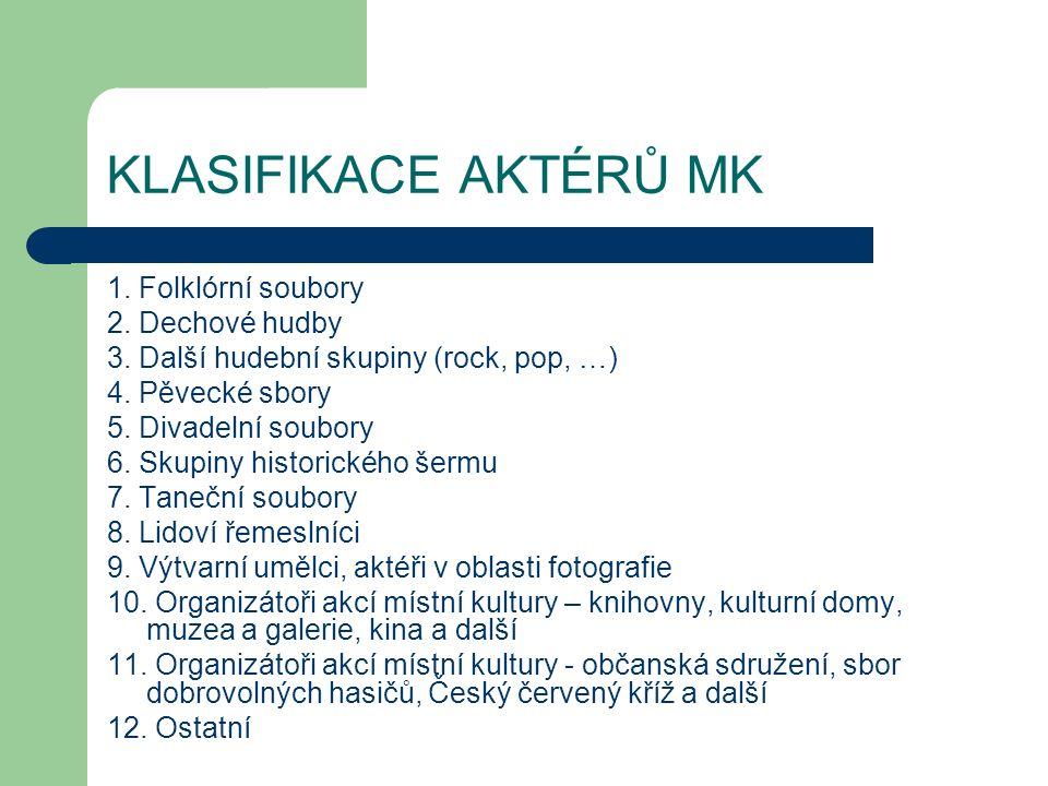 KLASIFIKACE AKTÉRŮ MK 1. Folklórní soubory 2. Dechové hudby 3.