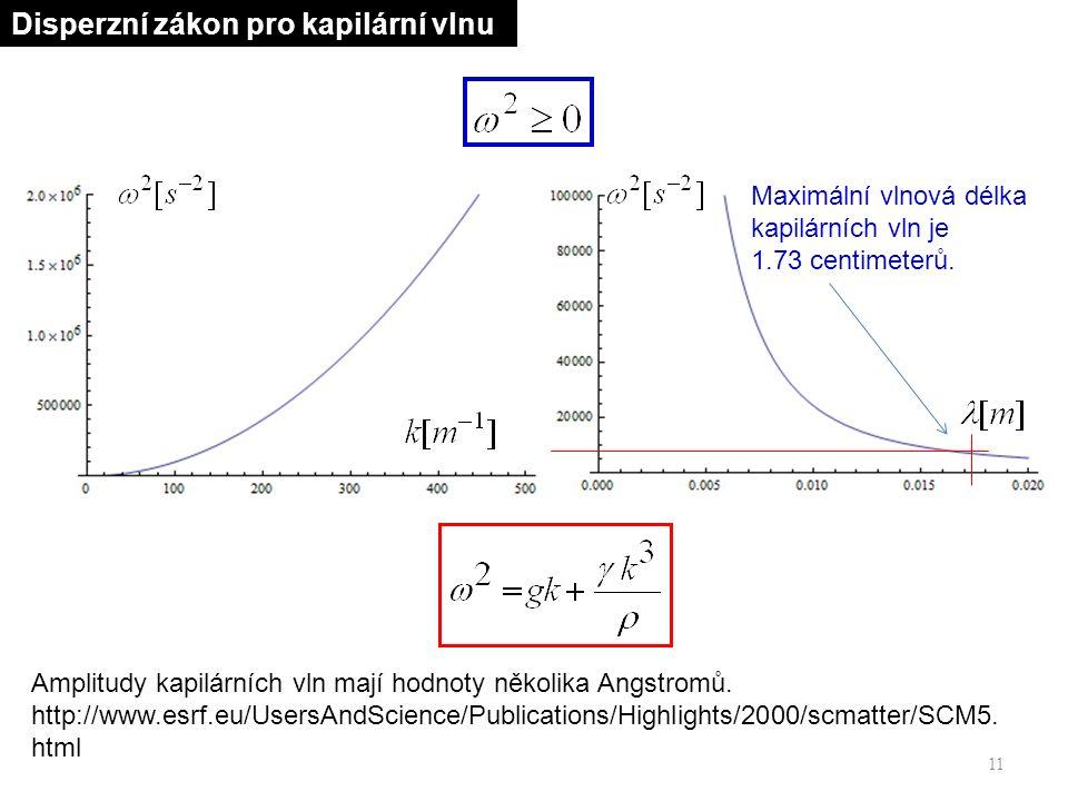 11 Disperzní zákon pro kapilární vlnu Maximální vlnová délka kapilárních vln je 1.73 centimeterů.
