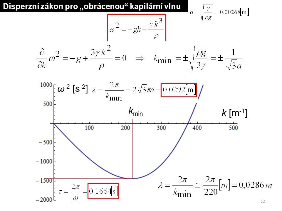 """12 k [m -1 ] ω 2 [s -2 ] Disperzní zákon pro """"obrácenou kapilární vlnu k min"""
