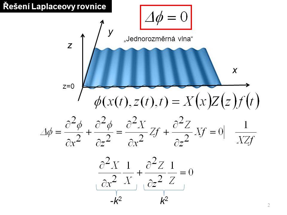 """2 Řešení Laplaceovy rovnice x y z """"Jednorozměrná vlna -k2-k2 k2k2 z=0"""