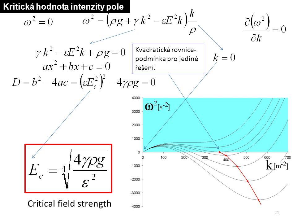 21 Kvadratická rovnice- podmínka pro jediné řešení.